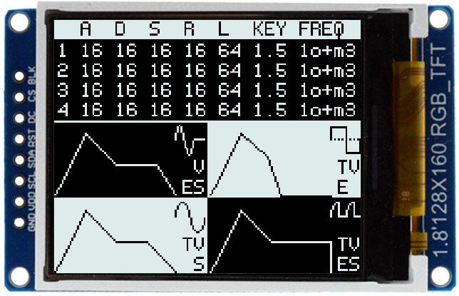 Screen Module with UI